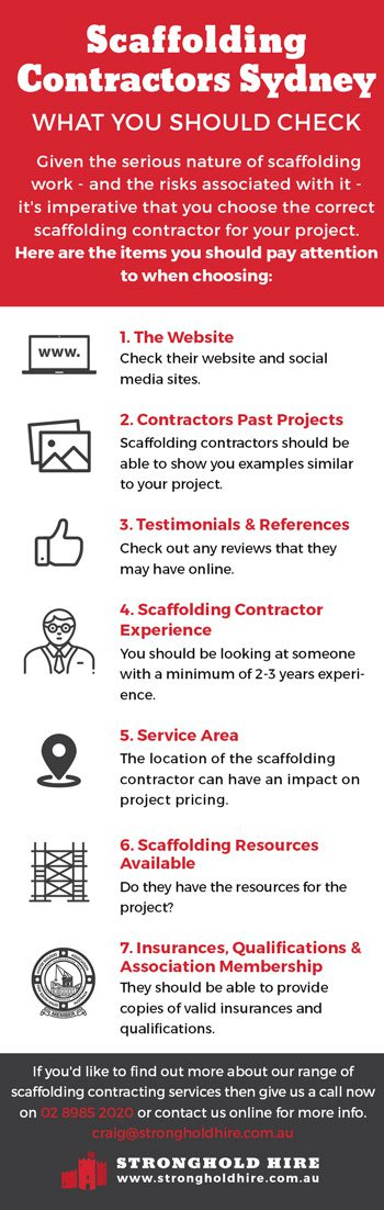 Scaffolding Contractors Sydney - What You Should Check For