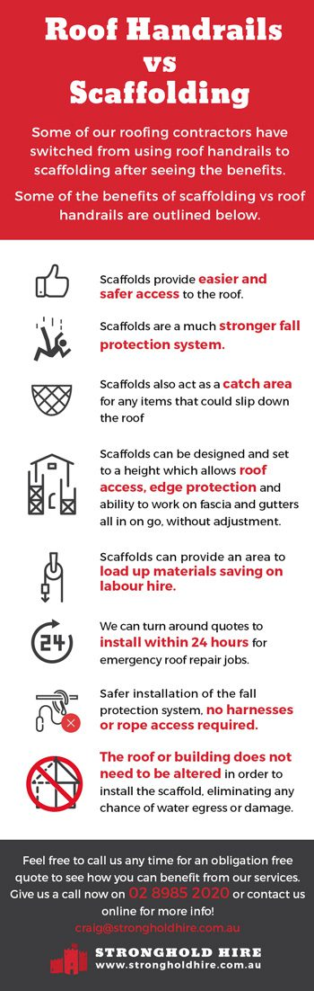 Roof Handrails vs Scaffolding - Stronghold Roof Scaffolding Hire Sydney